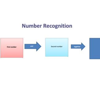 thumbnail of Visual Support; Number Recognition Board